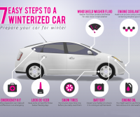 Winterizing your car infografic