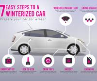 Winterizing your car infografic